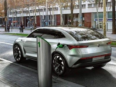 Škoda's Electric Future