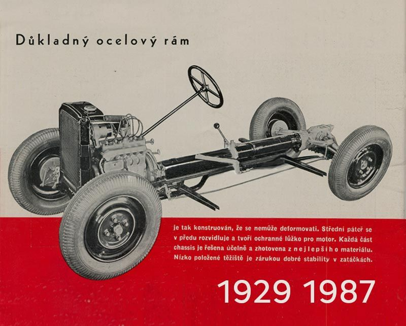 125 Years of Škoda: A New Generation of Automobiles